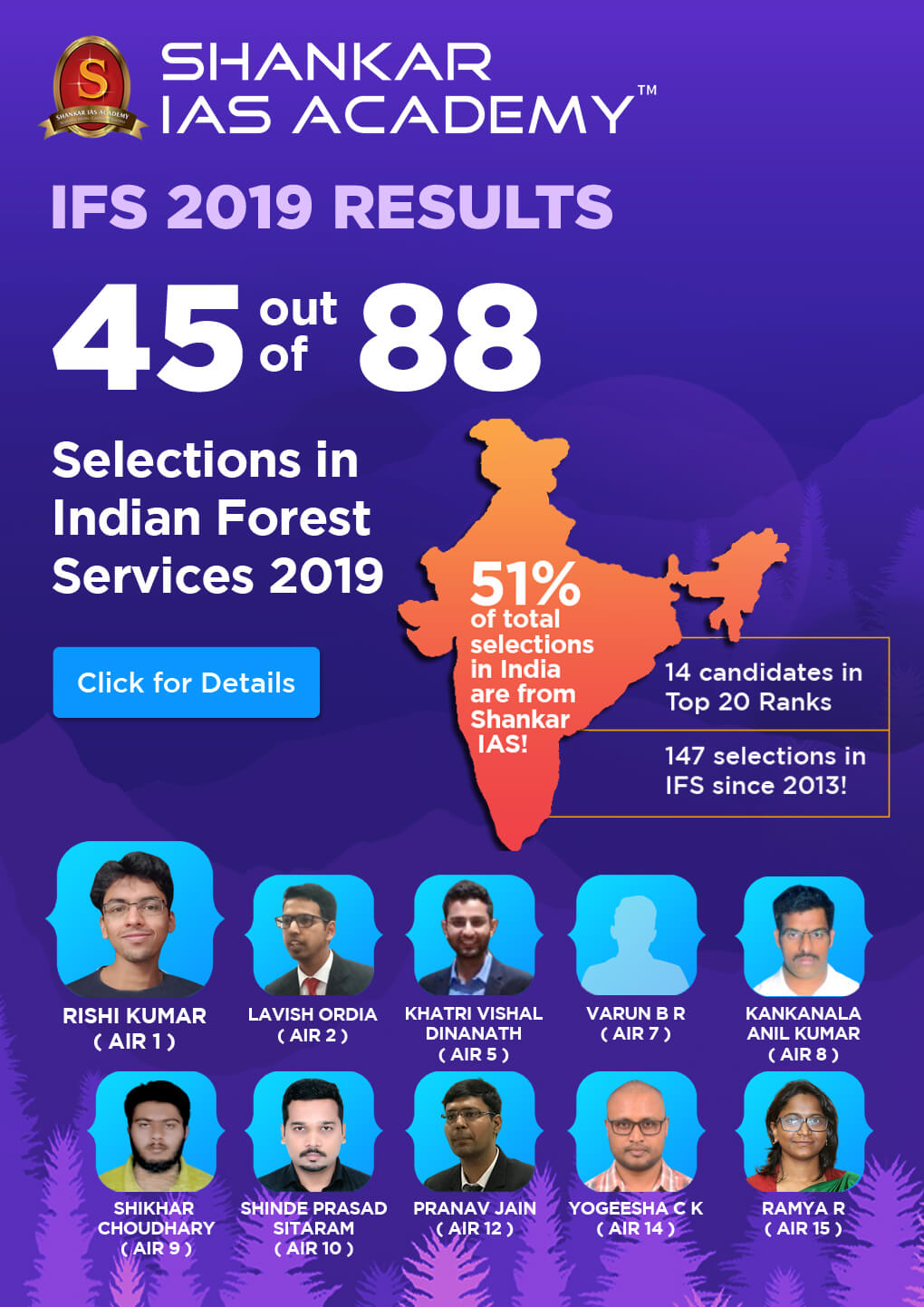 Indian Forest Service Results