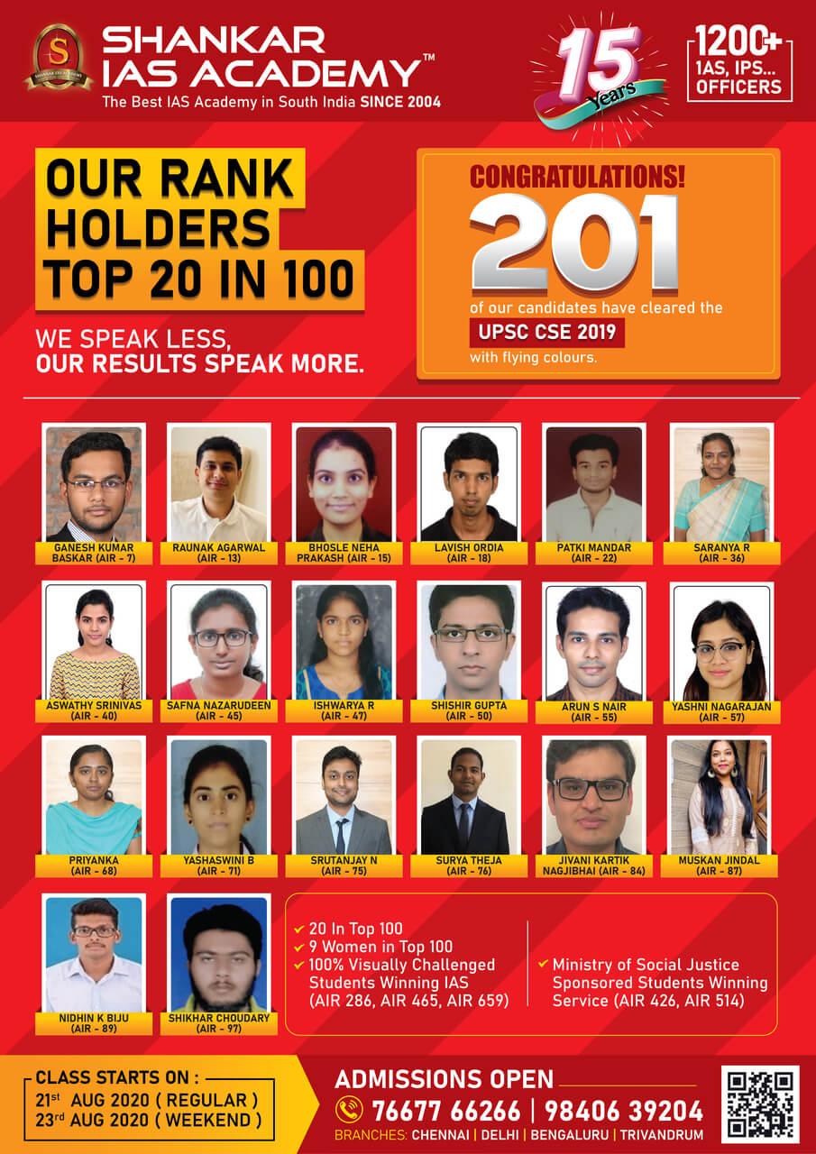 UPSC CSE 2019 RANK LIST
