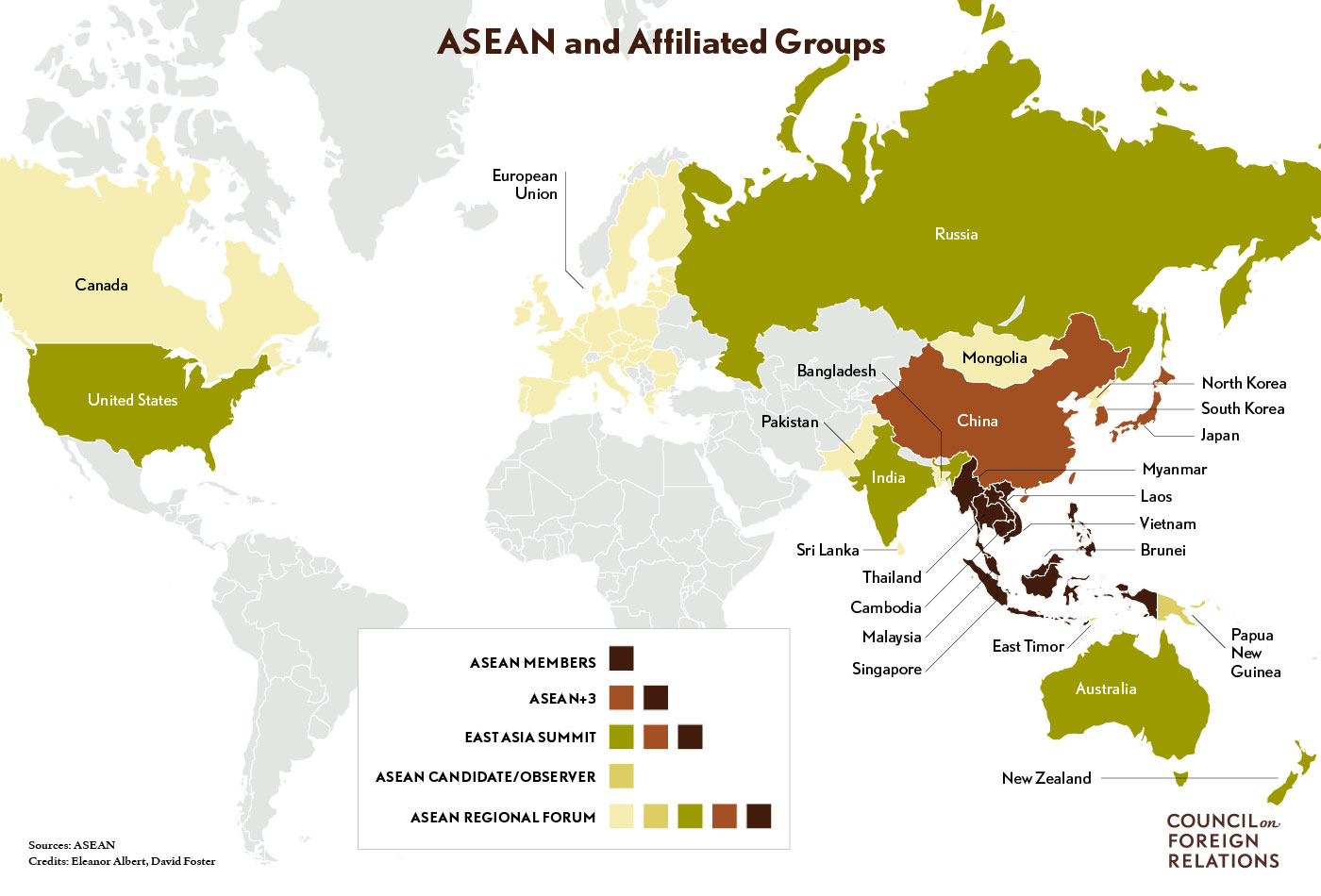 asean india relationship with russia